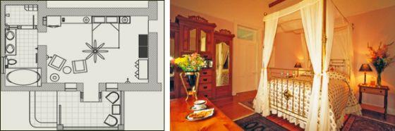 Honeymoon Suite at Altes Landhaus